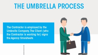 The umbrella process